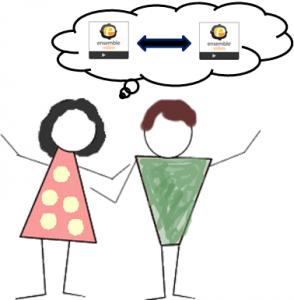 Cartoon representation of Jane and Joe sharing videos