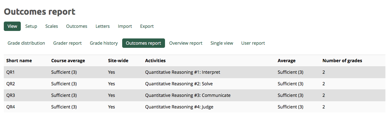 Picture of outcomes in moodle