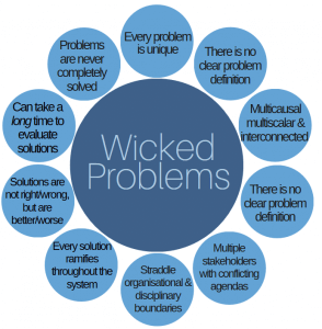 characteristics of wicked problems