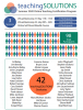 Infographic showing 3 cohorts of 2020. 98 participants in the program with 42 graduates.